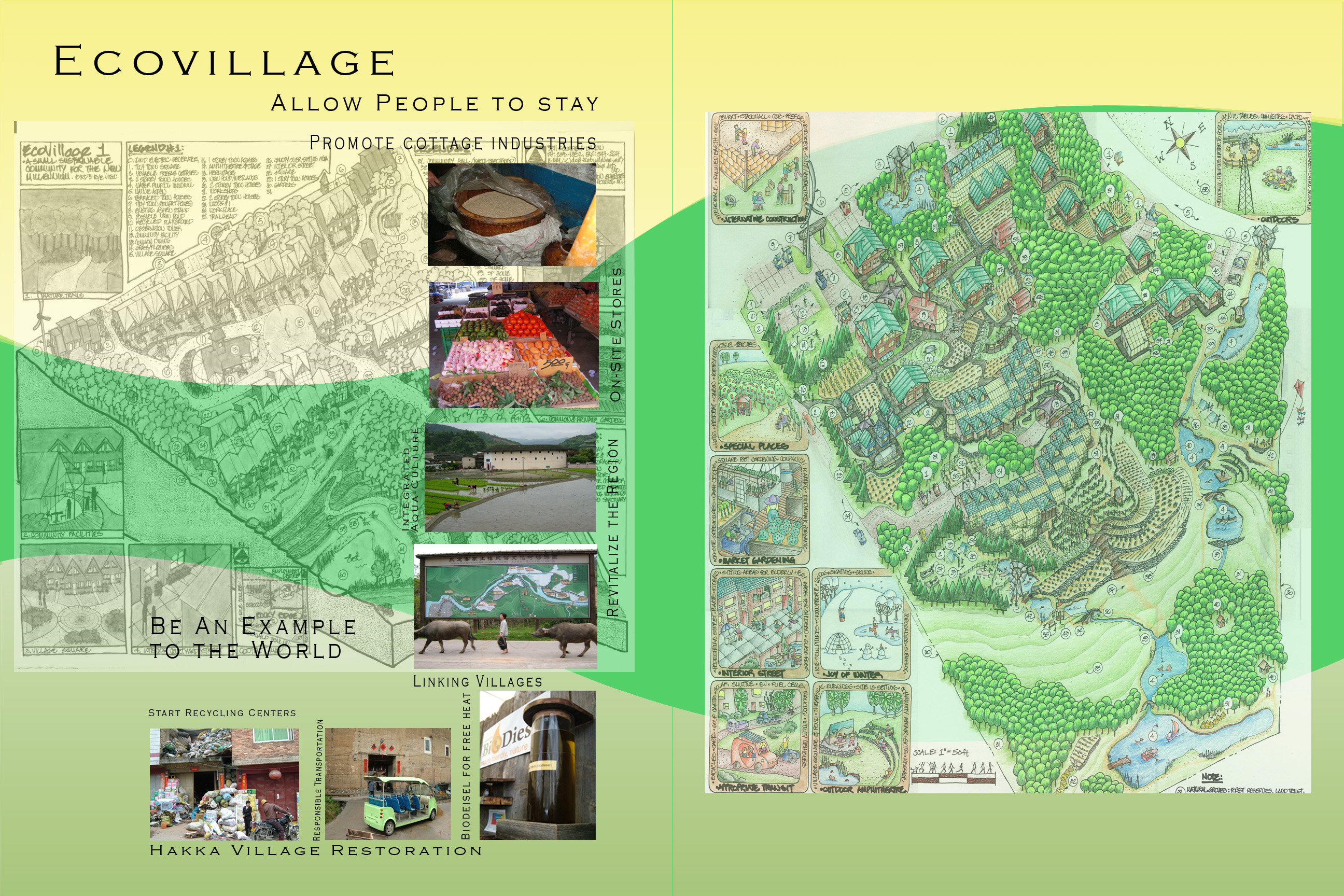 Images of concept EcoVillage
